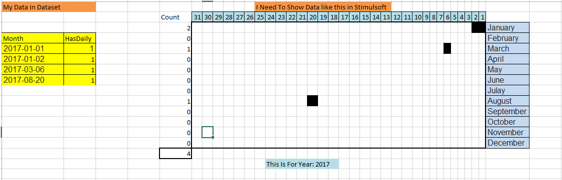 How to show,simple DataTable in calendar report